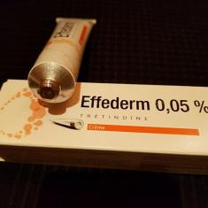 Acnee Pete Cicatrici Riduri Effederm Tretinoin 0.05% - Crema antirid