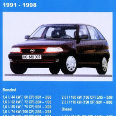 Manual SERVICE - OPEL ASTRA (1991-1998) - eBook v2.0, Manual reparatie auto