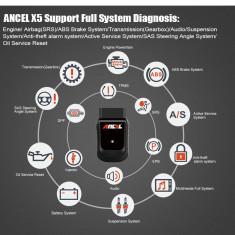 Tester auto, Interfata auto, Diagnoza Auto Scanner OBD OBD2 Ancel X5