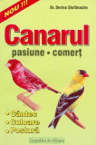 Canarul - pasiune, comert