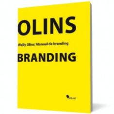 Manual de Branding