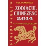 Zodiacul chinezesc 2014, orizonturi