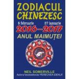 Zodiacul chinezesc 2016-2017. Anul Maimutei, orizonturi