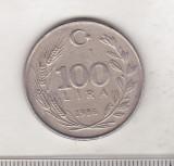 Bnk mnd Turcia 100 lire 1986, Europa