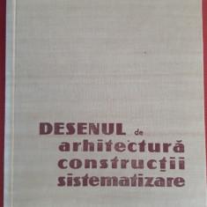 DESENUL DE ARHITECTURA CONSTRUCTII SISTEMATIZARE-I. GLUCKMAN-A. POENARU BORDEA