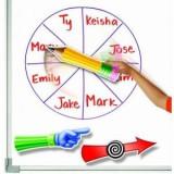 Rotitor pentru sala de clasa, Educational Insights