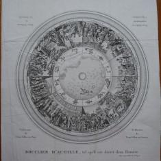 Gravura de secol 18 , zodiacul