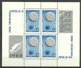 1969 - Apollo 8, bloc neuzat