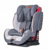 Scaun Auto Sportivo 9-36 kg Gri, 1-2-3 (9-36 kg), Coletto