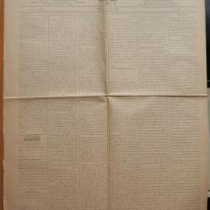 2 ziare turcesti din 1909 , editate la Constantinopole ; Ikdam si Sabah , Turcia