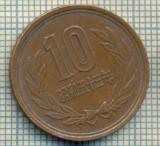 11992  MONEDA - JAPONIA - 10 YEN  - ANUL ?  -STAREA CARE SE VEDE, Asia