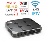 A95X  Smart Tv Box Amlogic S905W 2GB/16GB