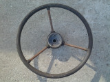 IMS volan