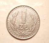 POLONIA 1 ZLOT 1985, Europa