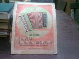 Klavier-Harmonika-Album - M. Thoni (album pentru pian-acordeon/partituri)