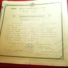 Diploma- Certificat Absolvire  Liceul Gh.Lazar 1911 Bucuresti