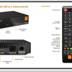 Receiver HD Samsung Orange