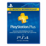 Playstation Plus - 1 Year Subscription Card (For PS3, PS4 & PSVita) /PS4