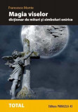 Magia viselor. Dictionar de mituri si simboluri onirice, paralela 45