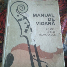 Manual de vioara- Tipordei