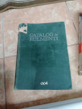 Catalog rulmenti