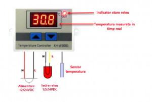Termostat electronic digital Controler temperatura cu releu 12V 24V 220V 10A
