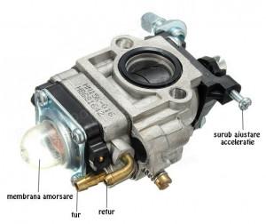 Carburator motocoasa chinezesca int. 15mm Cal II