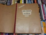 Ziarul științelor și al călătoriilor- 1928 (an complet, 52 numere)