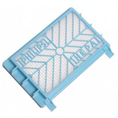 Filtru Hepa aspirator Philips FC8614