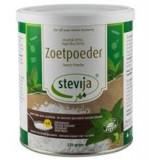 Indulcitor Pulbere Stevija 220gr Cod: st09