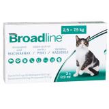 Broadline Spot-on Pisici (2.5 - 7.5 kg) - 3 Pipete Antiparazitare