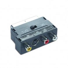 Adaptor Bidirecţional SCART/RCA/S-VIDEO