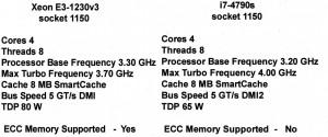 Procesor intel socket 1150 Xeon E3-1230v3 ( i7 4790s ) Haswell 8 Threads + pasta