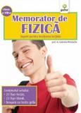Memorator de Fizica, clasa a VIII-a. Suport pentru invatarea lectiilor/Gabriela Mihalache