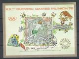 Yemen 1971 Sport, imperf. sheet, used L.104