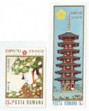România, LP 720/1970, Expo '70 - Osaka, MNH