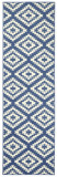 Covor Modern & Geometric Basic, Albastru, 80x500, Hanse Home