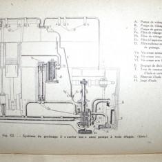 carte veche mecanicamotor motoare franceza 1930