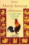 Marele horoscop chinezesc și cei patru stâlpi ai destinului personal