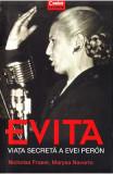 Evita. Viata secreta a Evei Peron, Corint
