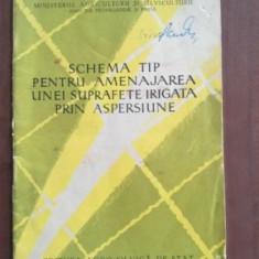 Schema tip pentru amenajarea unei suprafete irigata prin aspersiune