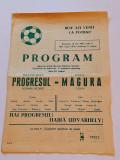 Program meci fotbal PROGRESUL ODORHEIU SECUIESC-MAGURA CODLEA(10.05.1981)