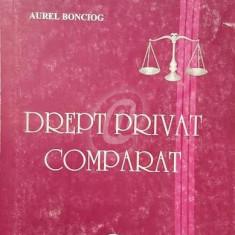 Drept privat comparat