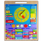 Calendar magnetic vremea - limba romana PlayLearn Toys