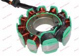 Magnetou ATV CG 125 - CG200 (11 bobine)