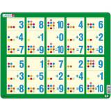 Cumpara ieftin Puzzle Adunarea 1 - 10B, 10 Piese Larsen LRAR12