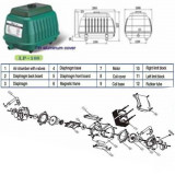 Resun Pompa Aer LP 100 Compresor Crescatorii