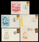 5 plicuri tematica muzicala Ciprian Porumbescu, Expo Suceava 1978 -1983