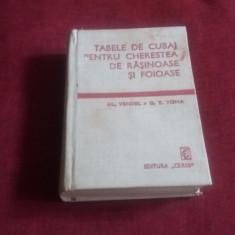 AL VENDEL - TABELE DE CUBAJ PENTRU CHERESTEA DE RASINOASE SI FOIASE