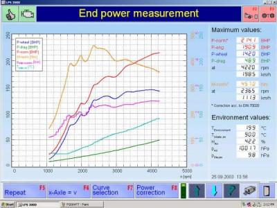 Cablu rescriere software motor ECU CHIP-TUNNING foto